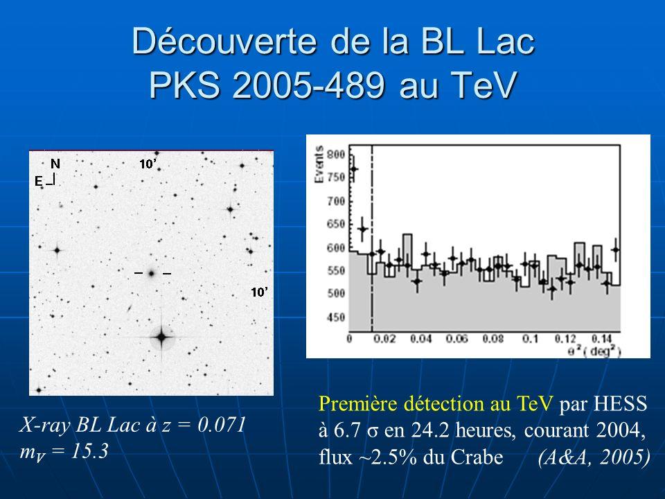 Découverte de la BL Lac PKS 2005-489 au TeV Première détection au TeV par HESS à 6.7 σ en 24.2 heures, courant 2004, flux ~2.5% du Crabe (A&A, 2005) X