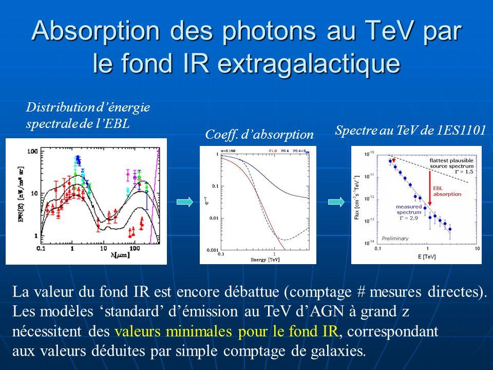 Absorption des photons au TeV par le fond IR extragalactique La valeur du fond IR est encore débattue (comptage # mesures directes). Les modèles stand