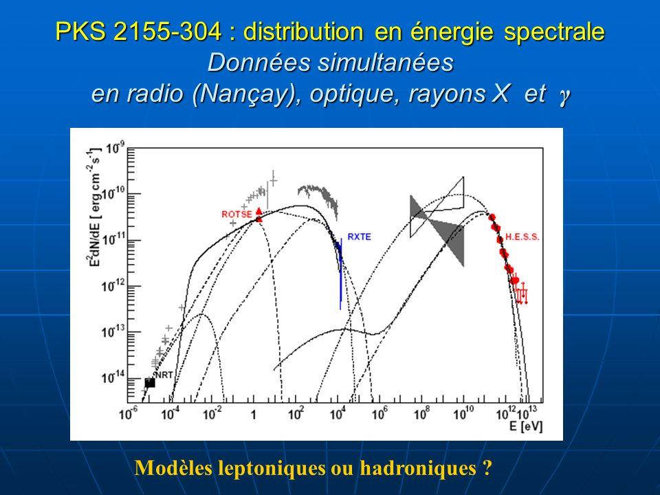 PKS 2155-304 : distribution en énergie spectrale Données simultanées en radio (Nançay), optique, rayons X et γ Modèles leptoniques ou hadroniques ?
