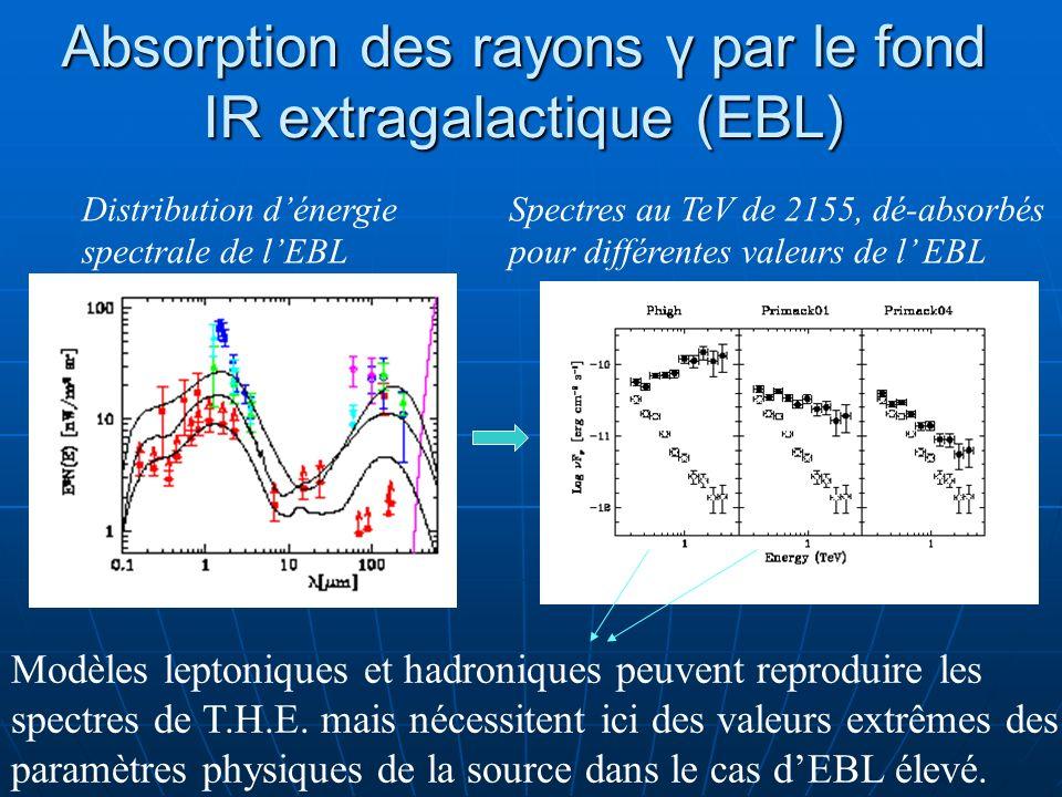 Absorption des rayons γ par le fond IR extragalactique (EBL) Modèles leptoniques et hadroniques peuvent reproduire les spectres de T.H.E. mais nécessi