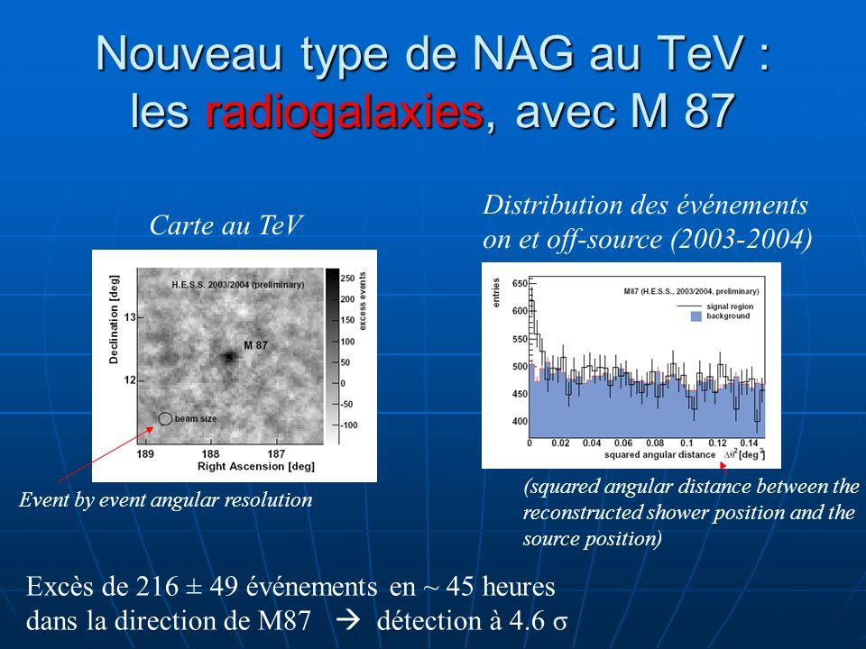 Nouveau type de NAG au TeV : les radiogalaxies, avec M 87 Carte au TeV Distribution des événements on et off-source (2003-2004) (squared angular dista