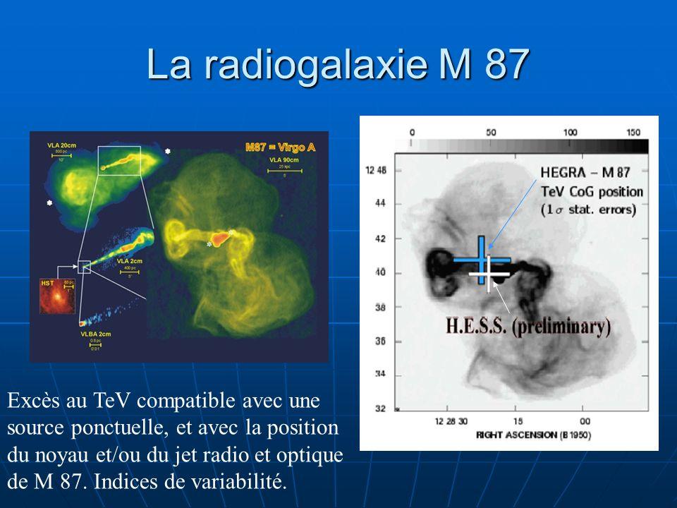 La radiogalaxie M 87 Excès au TeV compatible avec une source ponctuelle, et avec la position du noyau et/ou du jet radio et optique de M 87. Indices d