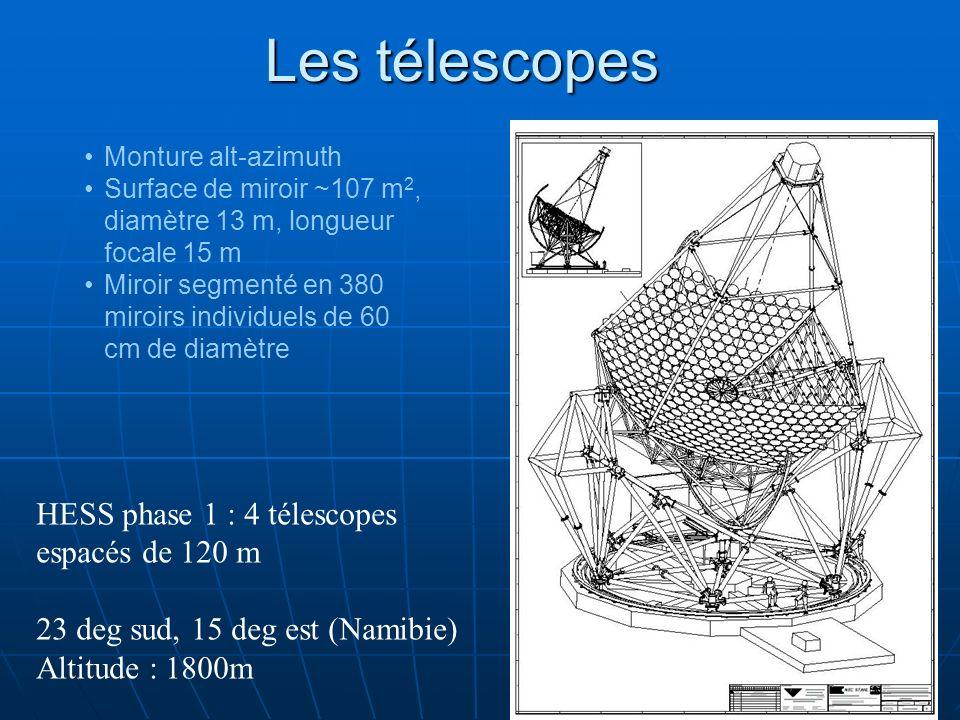 Les télescopes Monture alt-azimuth Surface de miroir ~107 m 2, diamètre 13 m, longueur focale 15 m Miroir segmenté en 380 miroirs individuels de 60 cm