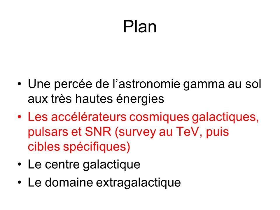 Un enjeu actuel : la physique des accélérateurs cosmiques galactiques Nébuleuses de vent de pulsar (PWN) et restes de supernovae (SNR) : accélérateurs cosmiques efficaces les plus courants dans notre Galaxie.