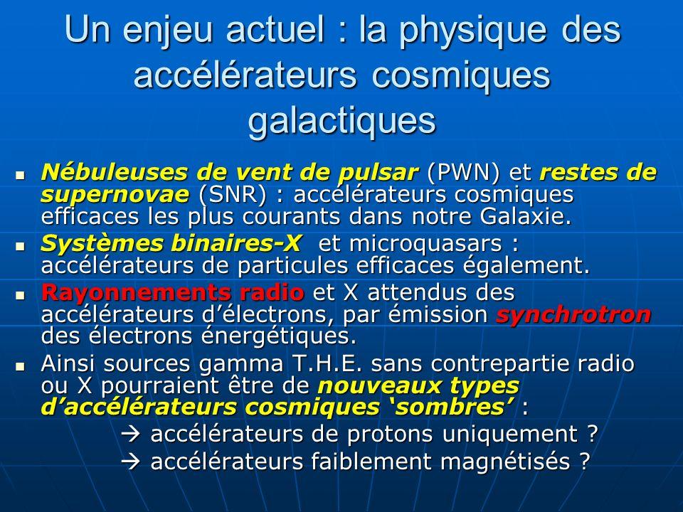 Un enjeu actuel : la physique des accélérateurs cosmiques galactiques Nébuleuses de vent de pulsar (PWN) et restes de supernovae (SNR) : accélérateurs