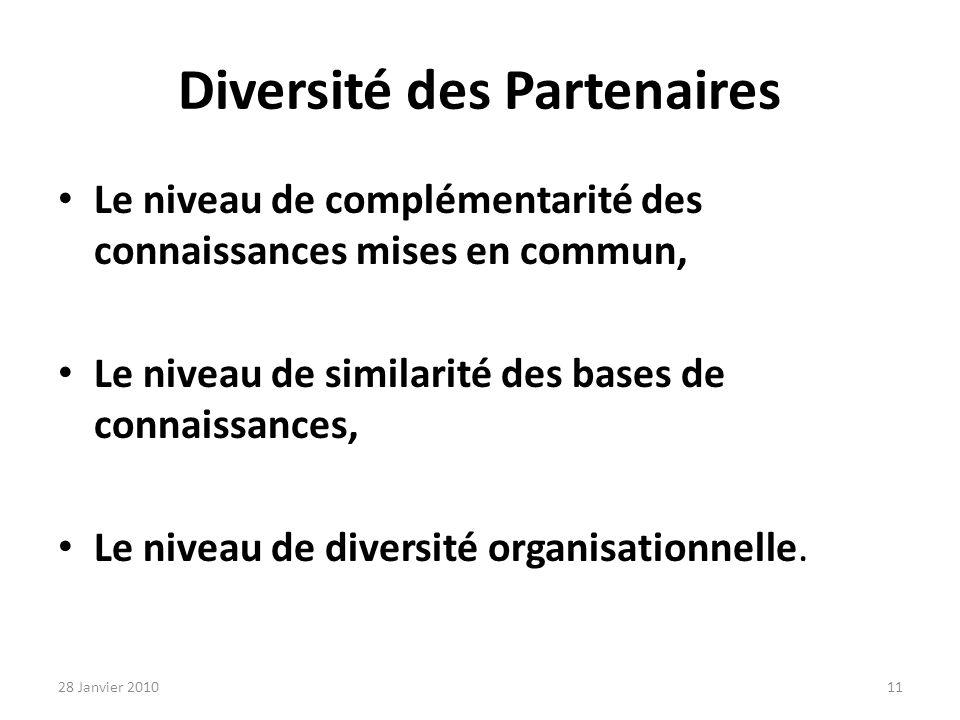 Diversité des Partenaires Le niveau de complémentarité des connaissances mises en commun, Le niveau de similarité des bases de connaissances, Le niveau de diversité organisationnelle.