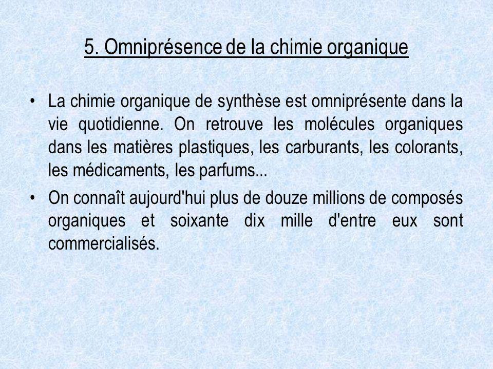 5. Omniprésence de la chimie organique La chimie organique de synthèse est omniprésente dans la vie quotidienne. On retrouve les molécules organiques