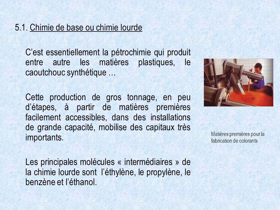 5.1. Chimie de base ou chimie lourde Cest essentiellement la pétrochimie qui produit entre autre les matières plastiques, le caoutchouc synthétique …