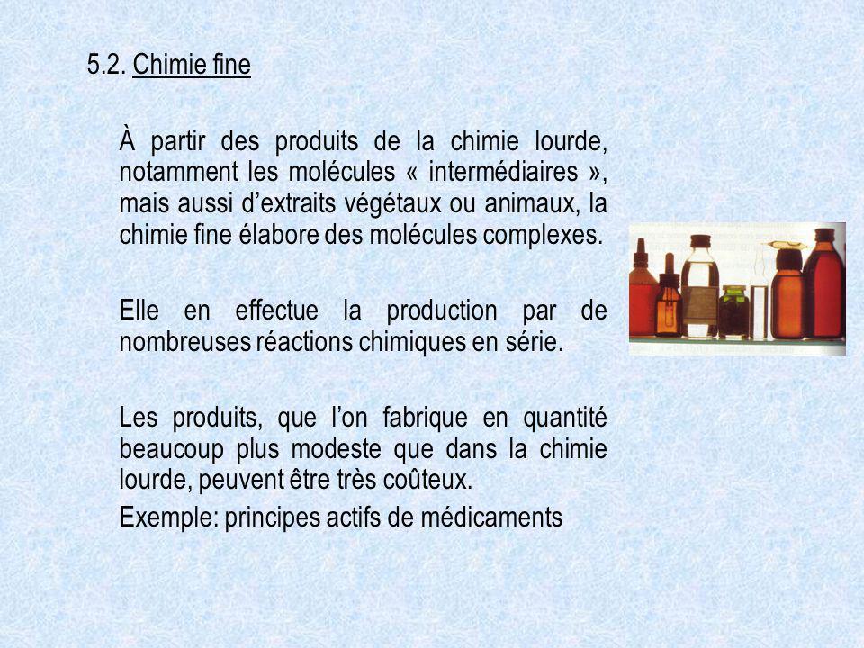 5.2. Chimie fine À partir des produits de la chimie lourde, notamment les molécules « intermédiaires », mais aussi dextraits végétaux ou animaux, la c