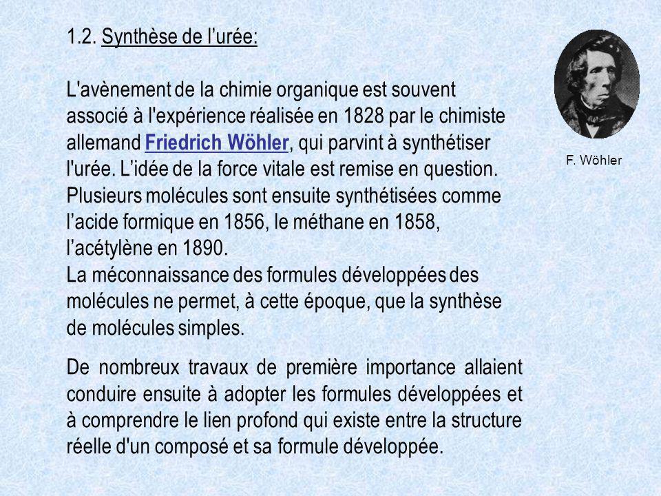 1.2. Synthèse de lurée: L'avènement de la chimie organique est souvent associé à l'expérience réalisée en 1828 par le chimiste allemand Friedrich Wöhl