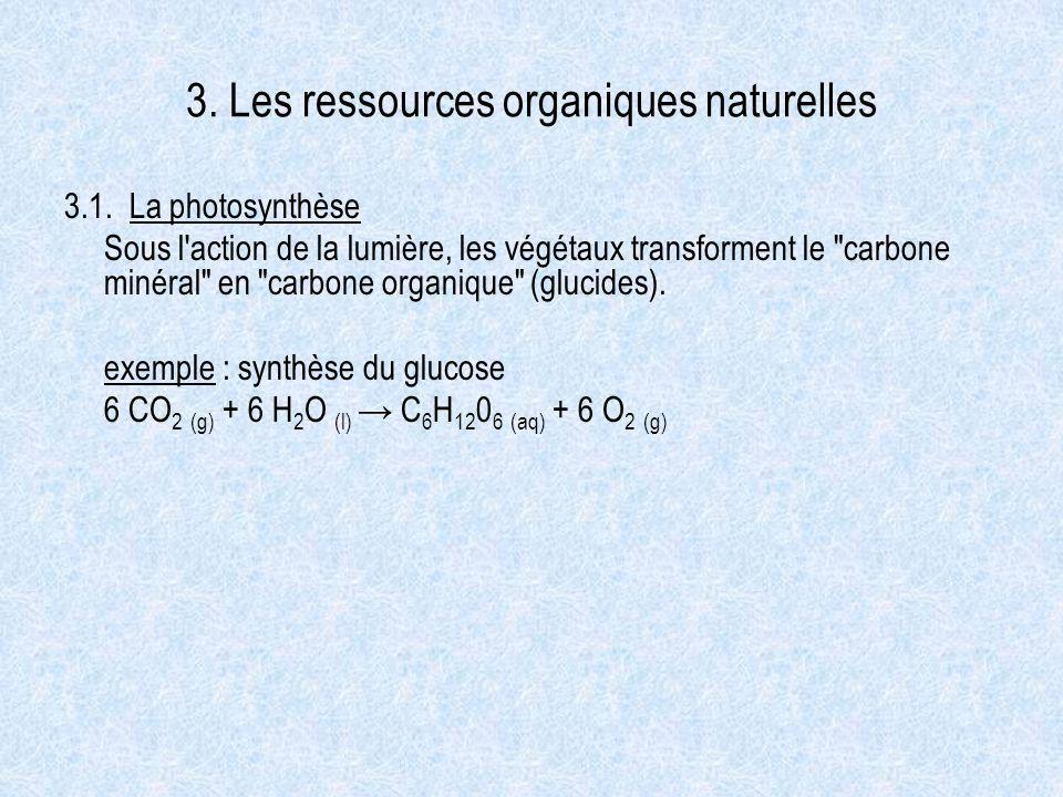 3. Les ressources organiques naturelles 3.1. La photosynthèse Sous l'action de la lumière, les végétaux transforment le