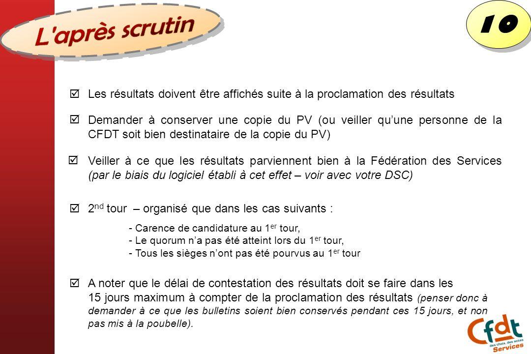 10 Demander à conserver une copie du PV (ou veiller quune personne de la CFDT soit bien destinataire de la copie du PV) Les résultats doivent être aff