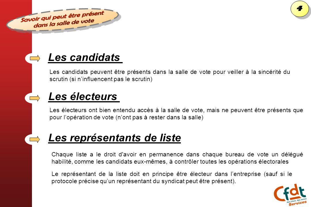 4 4 Les candidats Les électeurs Les représentants de liste Les candidats peuvent être présents dans la salle de vote pour veiller à la sincérité du sc