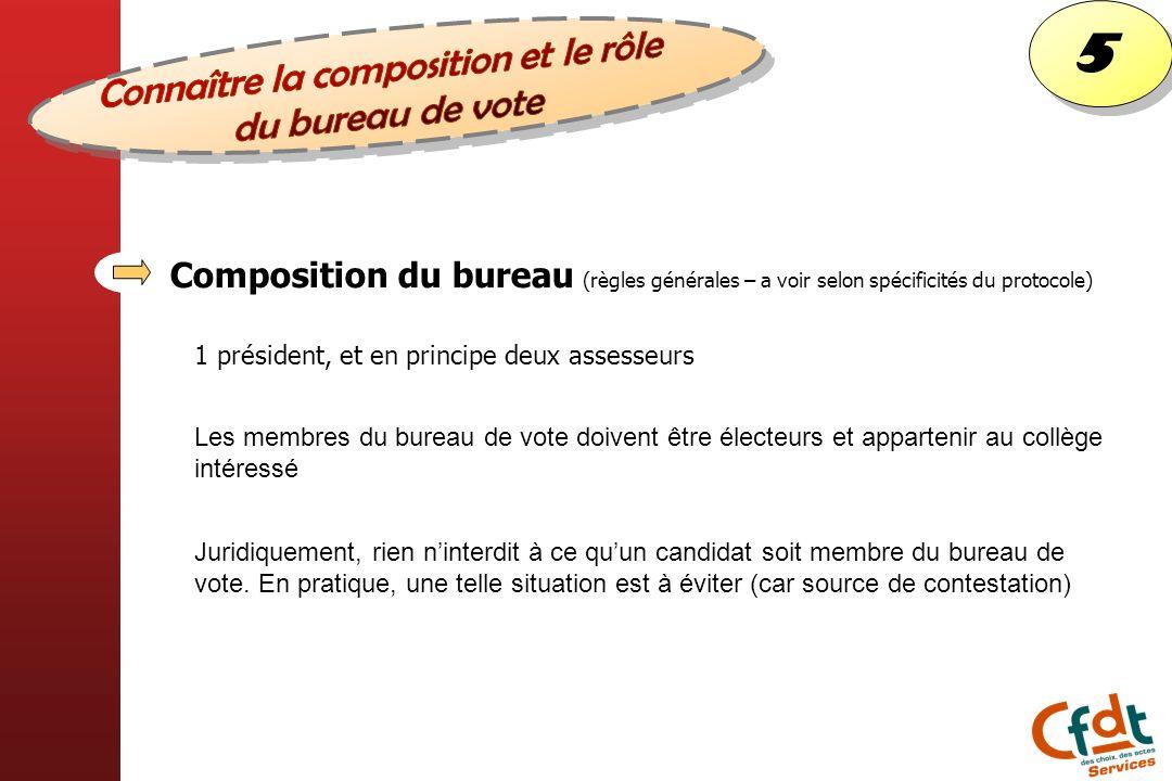 5 5 Composition du bureau (règles générales – a voir selon spécificités du protocole) 1 président, et en principe deux assesseurs Les membres du burea