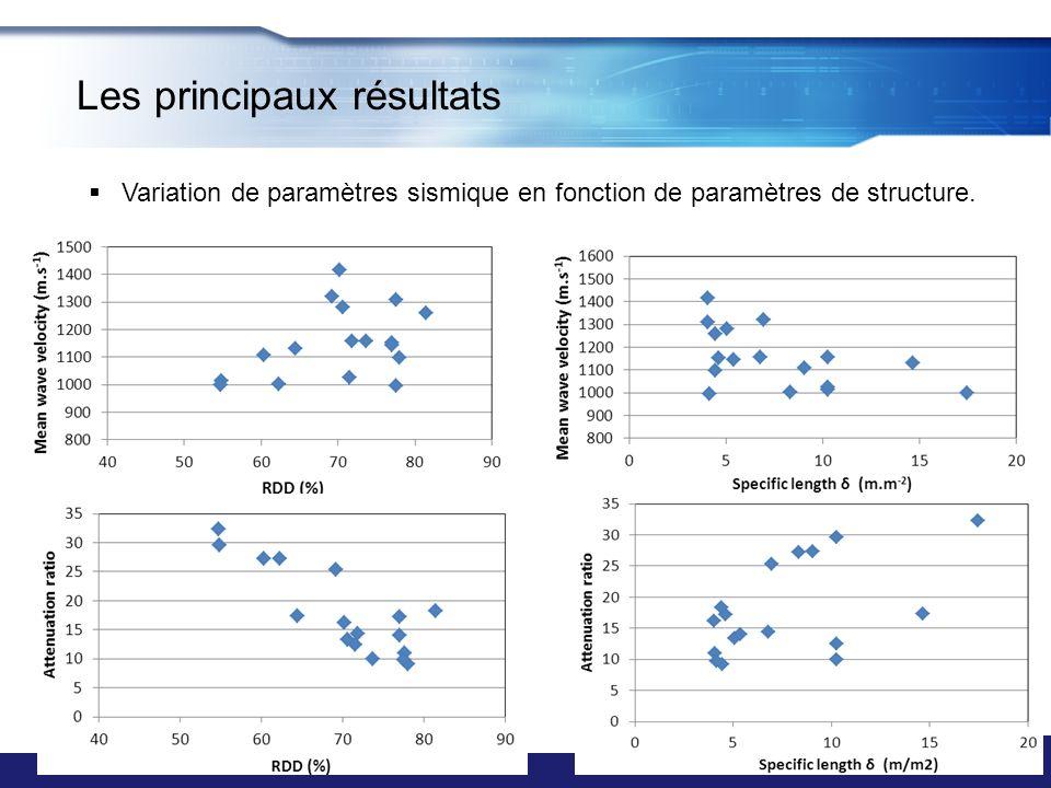 Variation de paramètres sismique en fonction de paramètres de structure. Les principaux résultats