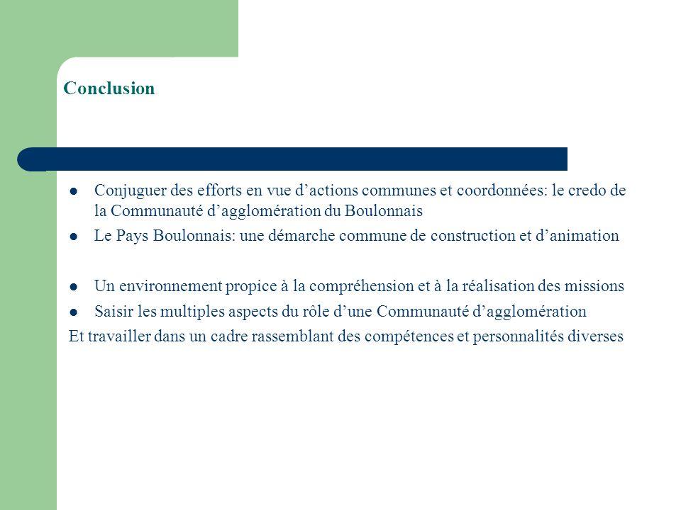 Conclusion Conjuguer des efforts en vue dactions communes et coordonnées: le credo de la Communauté dagglomération du Boulonnais Le Pays Boulonnais: u
