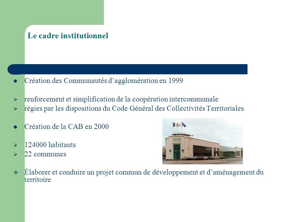 Le cadre institutionnel Création des Communautés dagglomération en 1999 renforcement et simplification de la coopération intercommunale régies par les