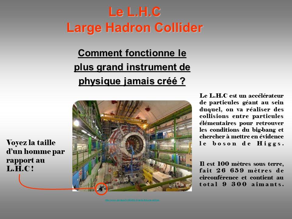 Le L.H.C Large Hadron Collider Comment fonctionne le plus grand instrument de physique jamais créé ? http://www.jeanloup.fr/2008/09/12/le-lhc-fait-une