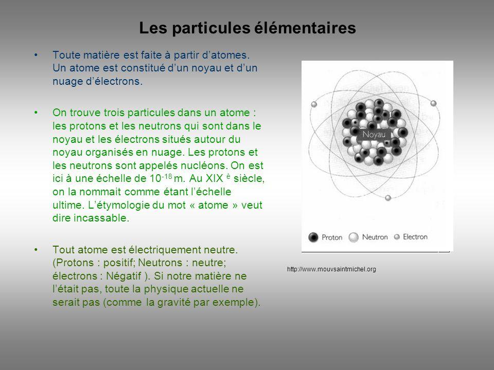 Les particules élémentaires Toute matière est faite à partir datomes. Un atome est constitué dun noyau et dun nuage délectrons. On trouve trois partic