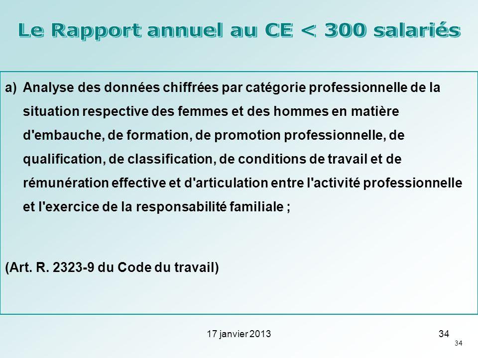 a)Analyse des données chiffrées par catégorie professionnelle de la situation respective des femmes et des hommes en matière d'embauche, de formation,