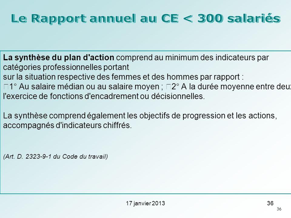 La synthèse du plan d'action comprend au minimum des indicateurs par catégories professionnelles portant sur la situation respective des femmes et des