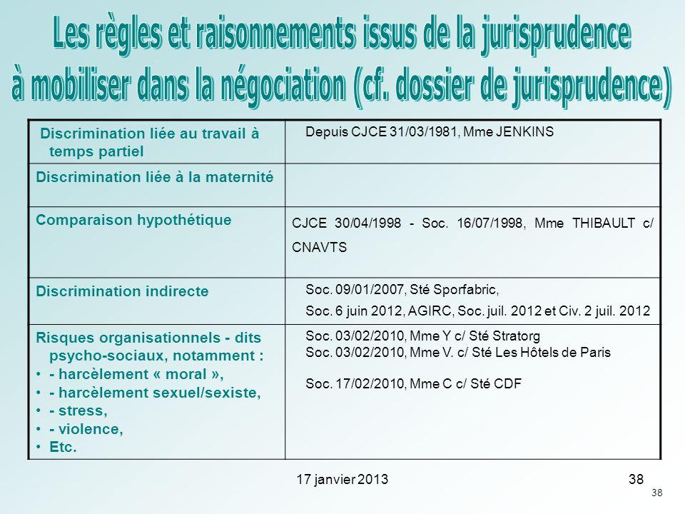 Discrimination liée au travail à temps partiel Depuis CJCE 31/03/1981, Mme JENKINS Discrimination liée à la maternité Comparaison hypothétique CJCE 30