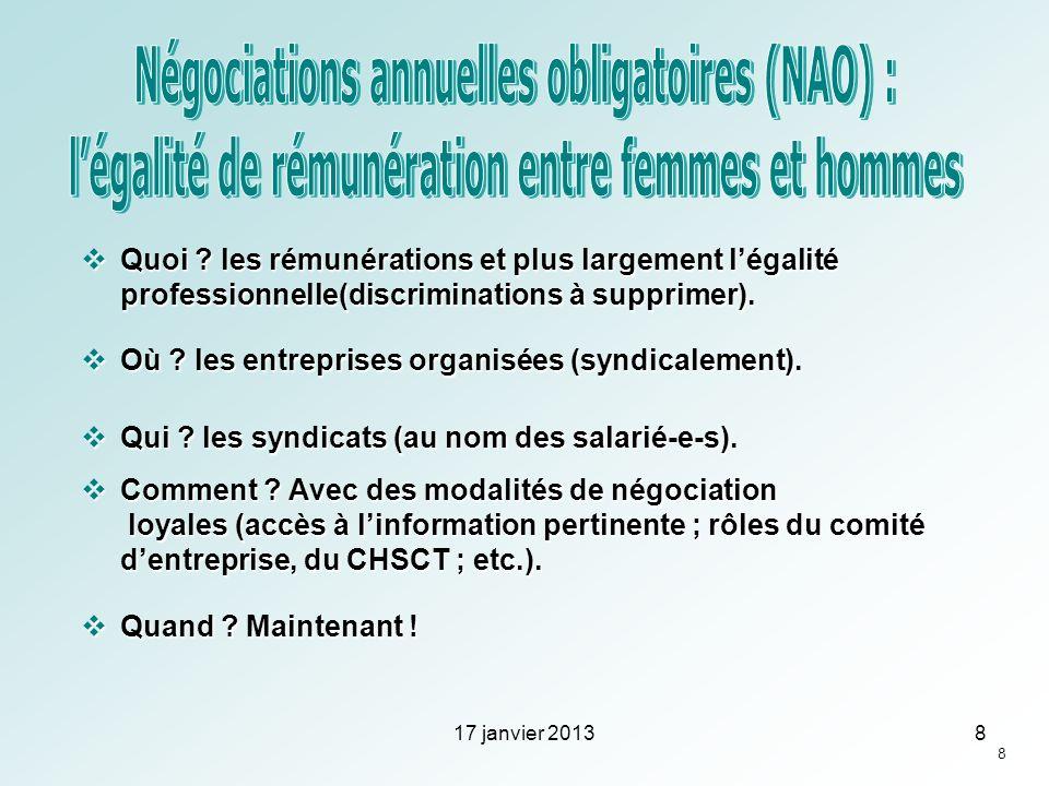 « Tout employeur assure pour un même travail ou pour un travail de valeur égale, légalité de rémunération entre les femmes et les hommes ».