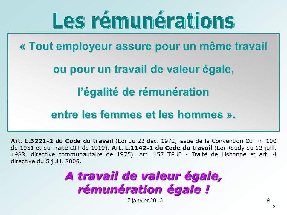 « Tout employeur assure pour un même travail ou pour un travail de valeur égale, légalité de rémunération entre les femmes et les hommes ». Art. L.322