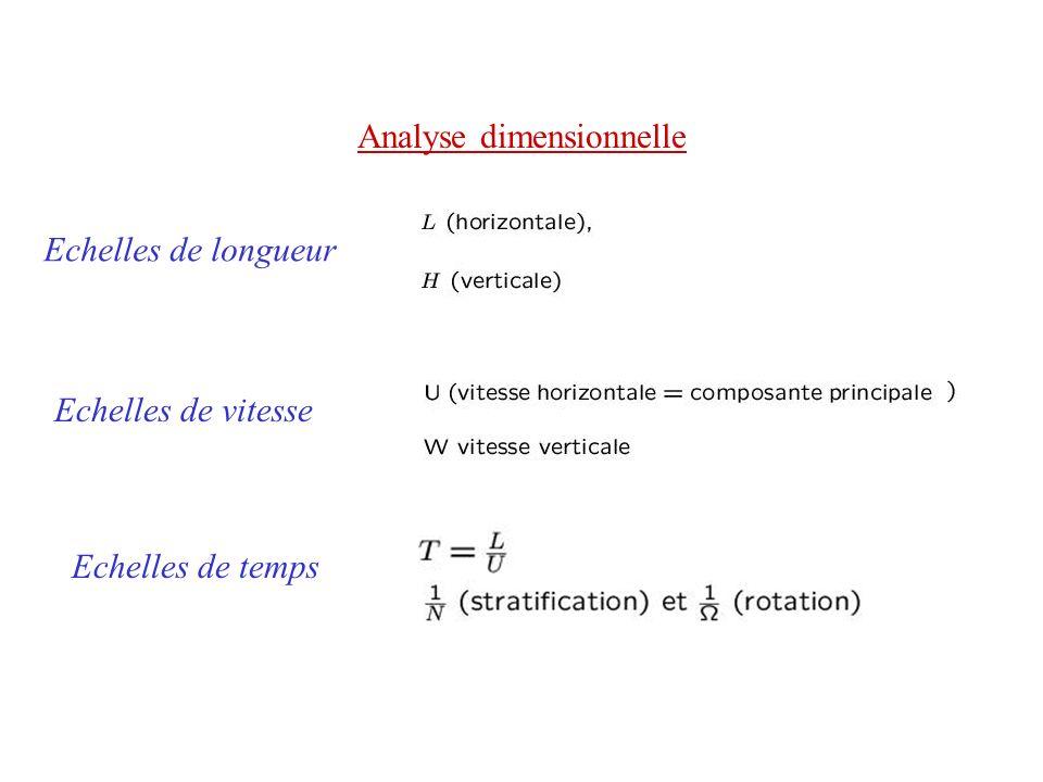 Analyse dimensionnelle Echelles de longueur Echelles de temps Echelles de vitesse