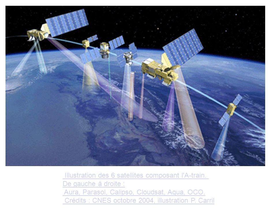 Illustration des 6 satellites composant l'A-train. De gauche à droite : Aura, Parasol, Calipso, Cloudsat, Aqua, OCO. Crédits : CNES octobre 2004, illu