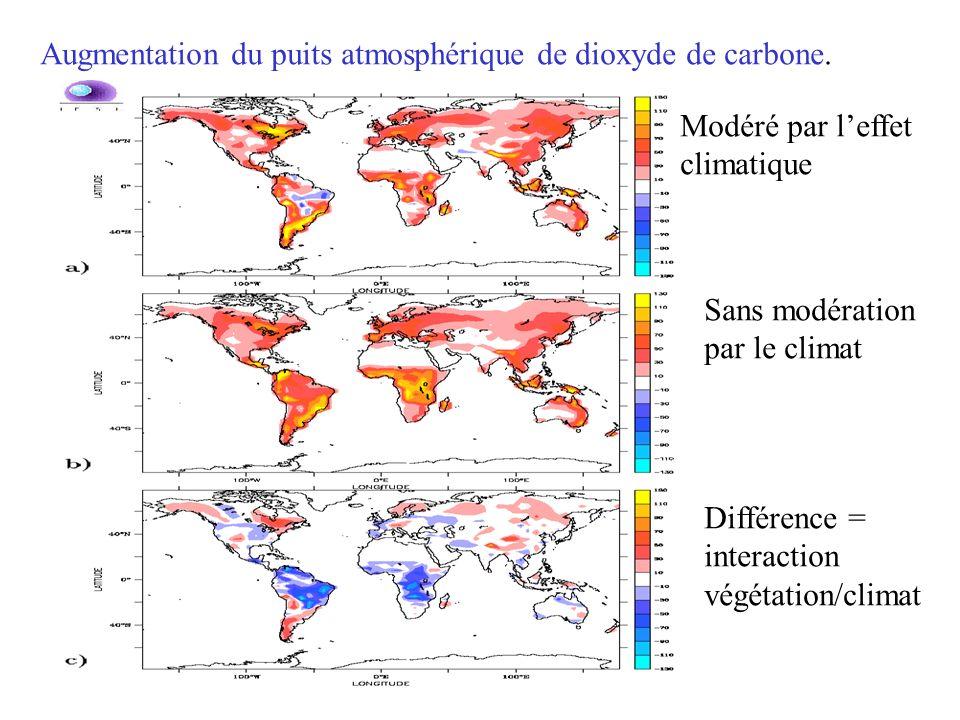 Augmentation du puits atmosphérique de dioxyde de carbone. Modéré par leffet climatique Sans modération par le climat Différence = interaction végétat