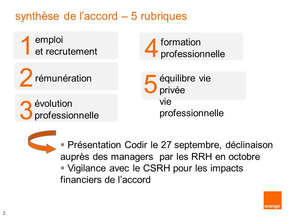 synthèse de laccord – 5 rubriques 1 emploi et recrutement 2 rémunération 3 évolution professionnelle 4 formation professionnelle 5 équilibre vie privé