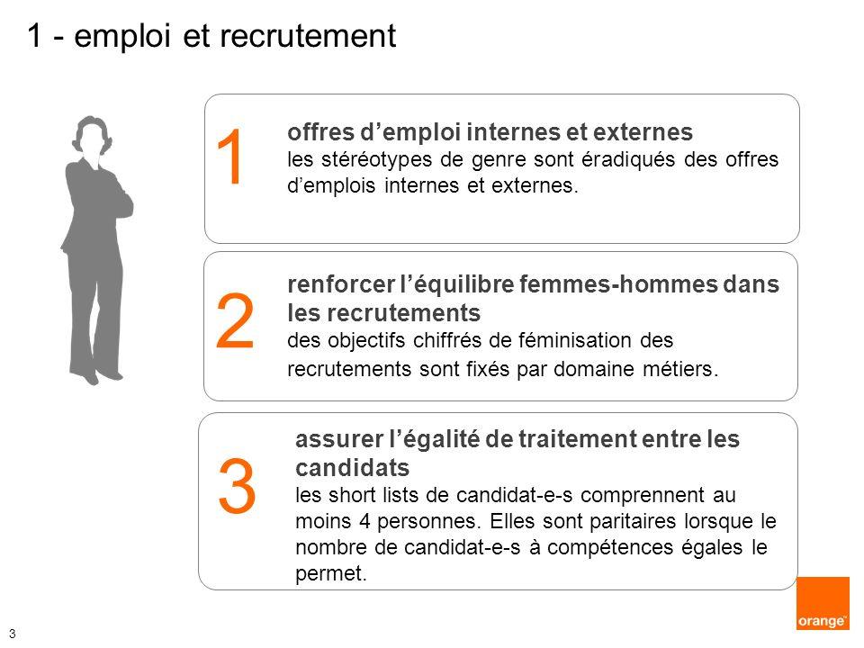1 - emploi et recrutement 1 2 3 offres demploi internes et externes les stéréotypes de genre sont éradiqués des offres demplois internes et externes.
