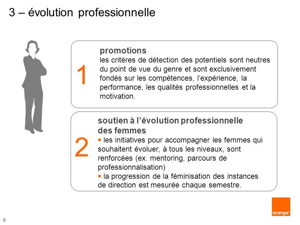 3 – évolution professionnelle 1 2 promotions les critères de détection des potentiels sont neutres du point de vue du genre et sont exclusivement fond