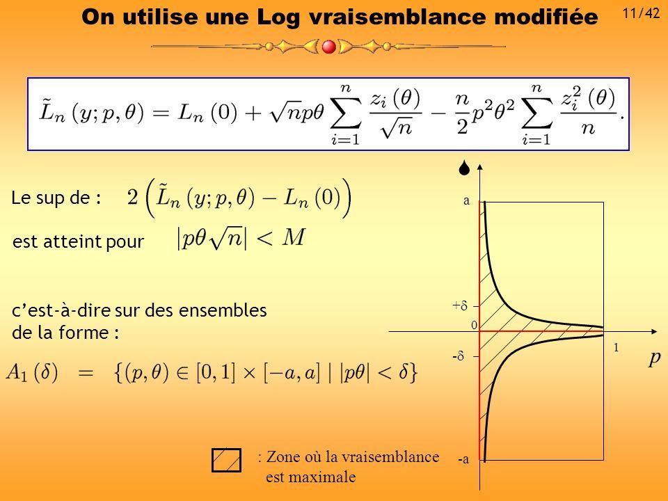 On utilise une Log vraisemblance modifiée Le sup de : est atteint pour cest-à-dire sur des ensembles de la forme : : Zone où la vraisemblance est maxi