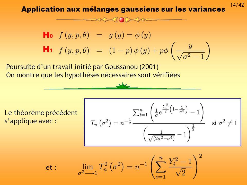 Application aux mélanges gaussiens sur les variances Le théorème précédent sapplique avec : et : Poursuite dun travail initié par Goussanou (2001) On