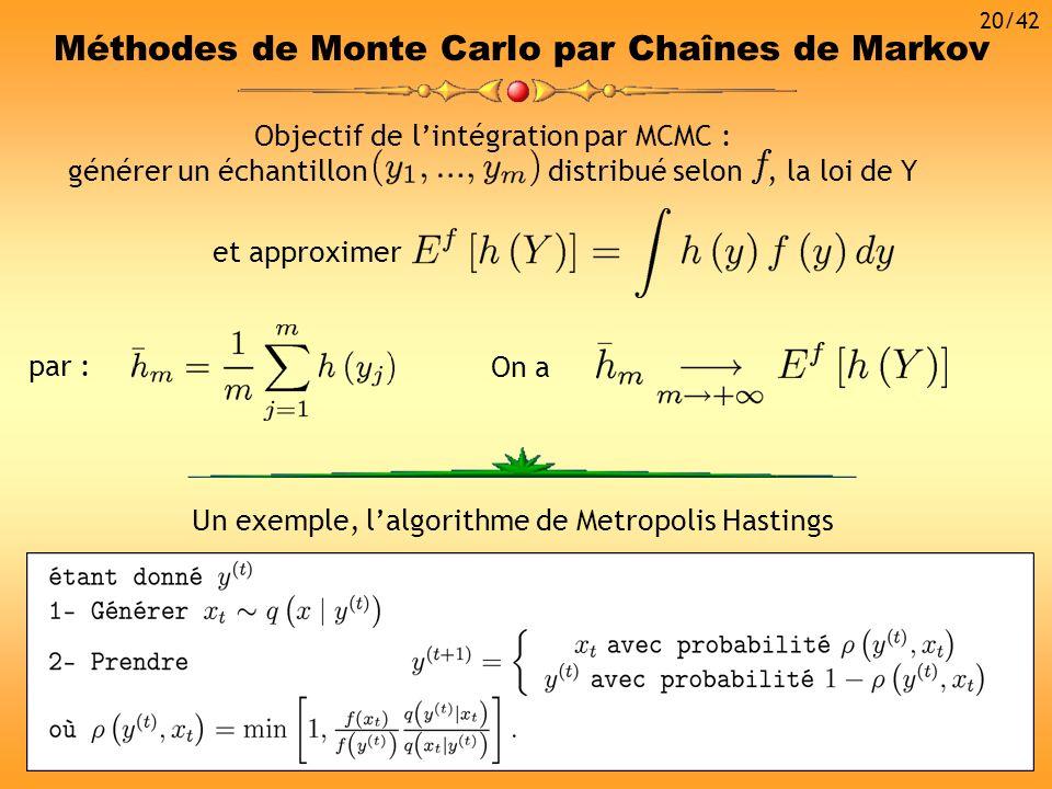 Méthodes de Monte Carlo par Chaînes de Markov Objectif de lintégration par MCMC : générer un échantillon distribué selon, la loi de Y et approximer pa