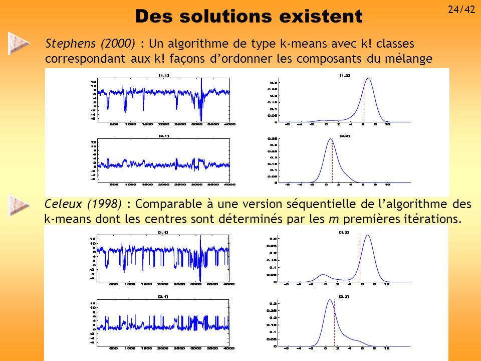 Des solutions existent Stephens (2000) : Un algorithme de type k-means avec k! classes correspondant aux k! façons dordonner les composants du mélange