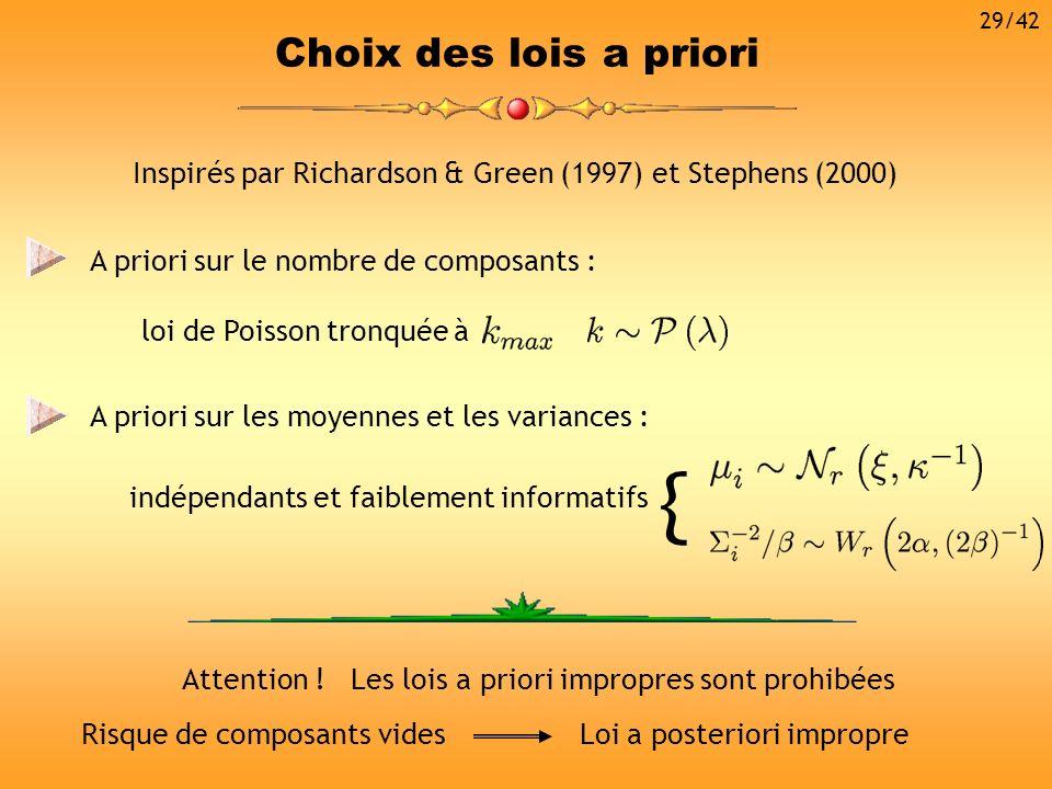 Choix des lois a priori Inspirés par Richardson & Green (1997) et Stephens (2000) A priori sur le nombre de composants : A priori sur les moyennes et