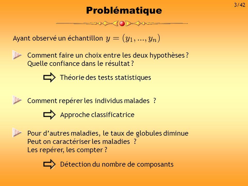 Application aux mélanges gaussiens sur les variances Le théorème précédent sapplique avec : et : Poursuite dun travail initié par Goussanou (2001) On montre que les hypothèses nécessaires sont vérifiées H1H1 H0H0 14/42