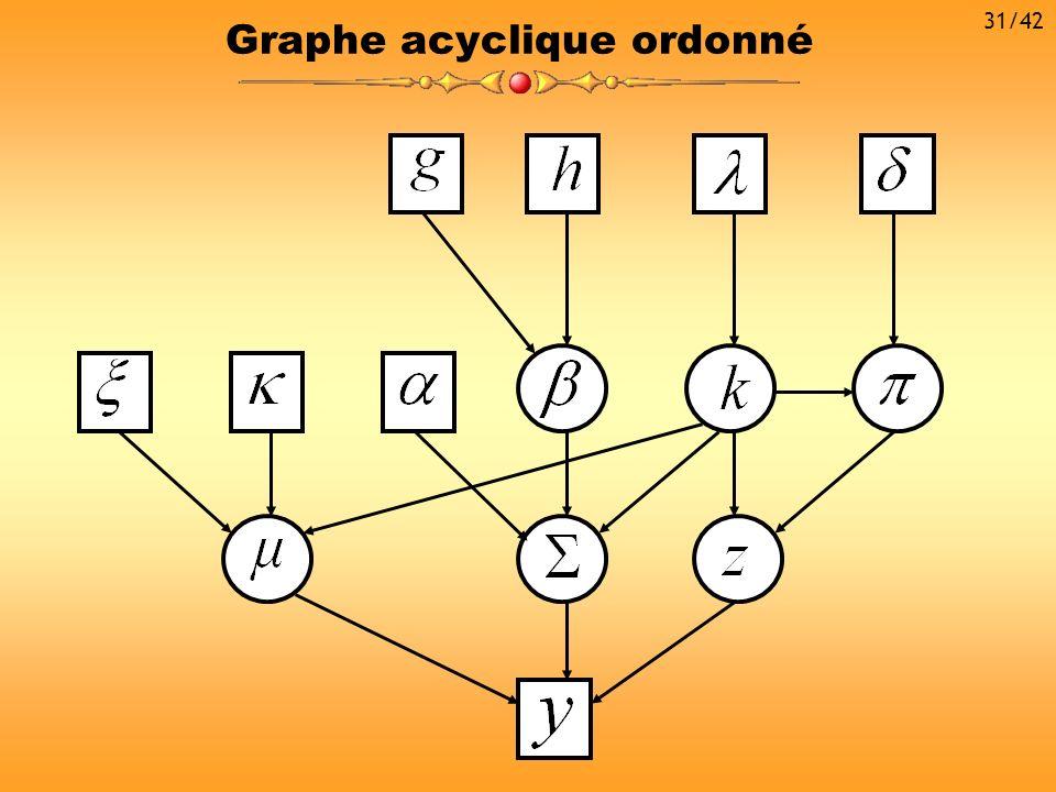 Graphe acyclique ordonné 31/42