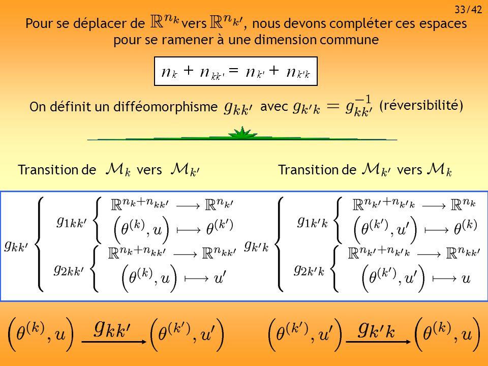 On définit un difféomorphisme avec (réversibilité) Transition de vers Pour se déplacer de vers, nous devons compléter ces espaces pour se ramener à un