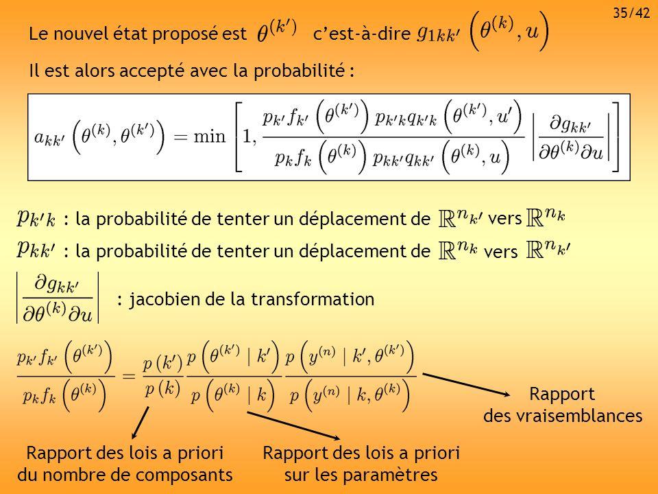 Le nouvel état proposé est Il est alors accepté avec la probabilité : cest-à-dire : la probabilité de tenter un déplacement de vers : la probabilité d