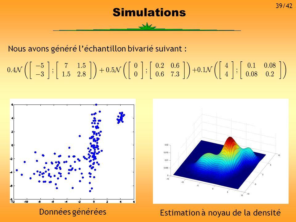 Simulations Nous avons généré léchantillon bivarié suivant : Estimation à noyau de la densité Données générées 39/42