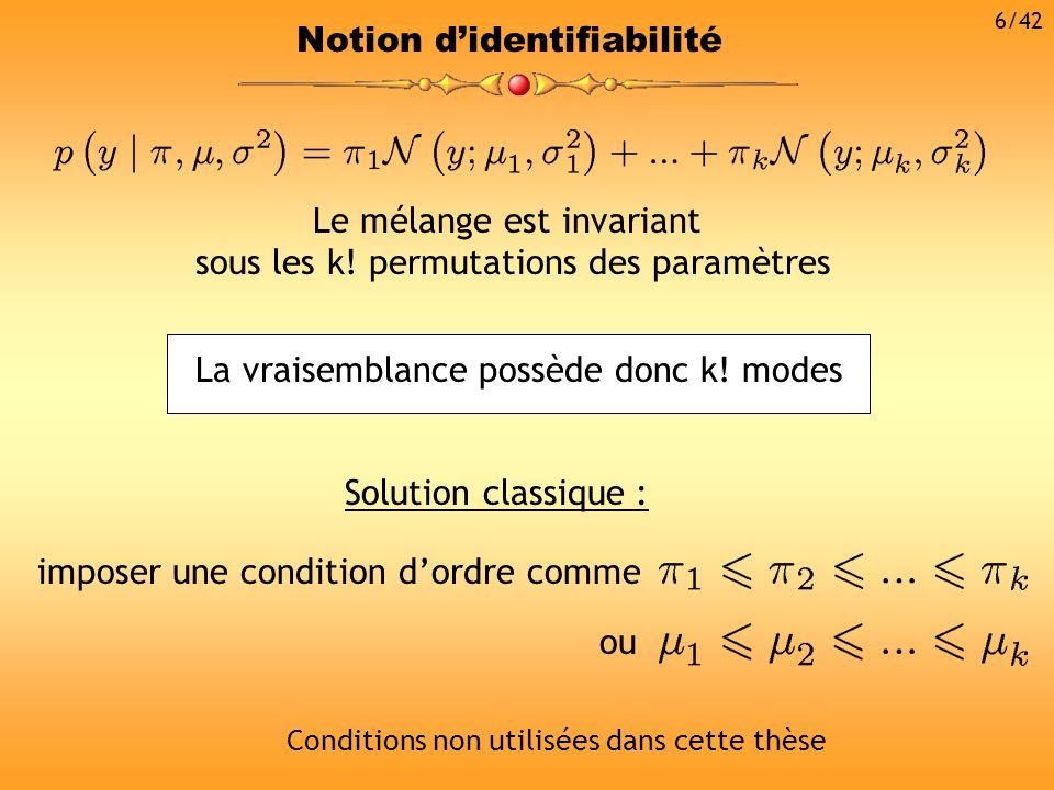 Notion didentifiabilité Le mélange est invariant sous les k! permutations des paramètres La vraisemblance possède donc k! modes Solution classique : i