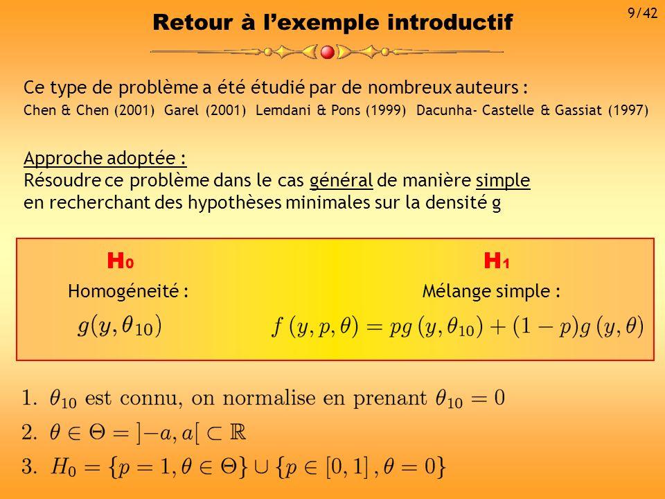 =1 =2 =3 =4 Evolution du nombre de composants au cours des itérations Loi a posteriori associée Nombre de composants a posteriori Paramètre a priori pour le nombre de composants : 40/42