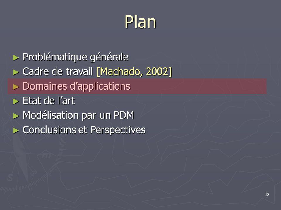 12 Plan Problématique générale Problématique générale Cadre de travail [Machado, 2002] Cadre de travail [Machado, 2002] Domaines dapplications Domaine