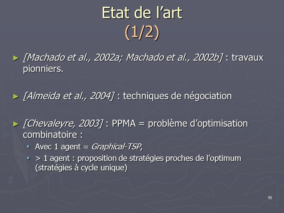 15 Etat de lart (1/2) [Machado et al., 2002a; Machado et al., 2002b] : travaux pionniers. [Machado et al., 2002a; Machado et al., 2002b] : travaux pio