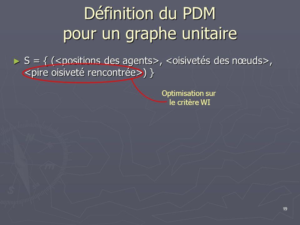 19 Définition du PDM pour un graphe unitaire S = { (,, ) } S = { (,, ) } Optimisation sur le critère WI