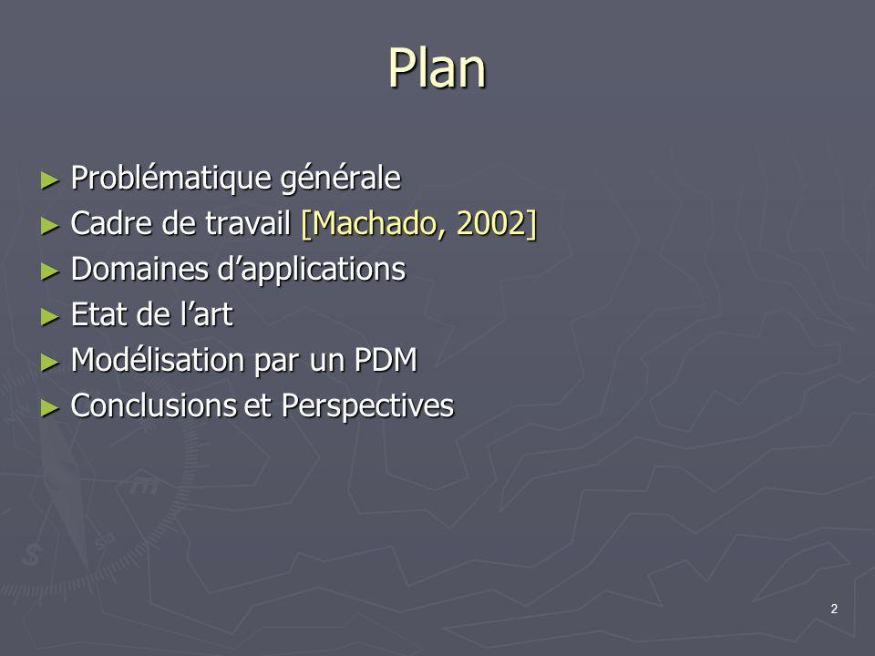 2 Plan Problématique générale Problématique générale Cadre de travail [Machado, 2002] Cadre de travail [Machado, 2002] Domaines dapplications Domaines